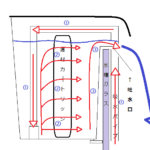 外掛け式フィルターのどこから水が吸水され、どのように水が流れて、どう排水されるか。水の流れを表現した図
