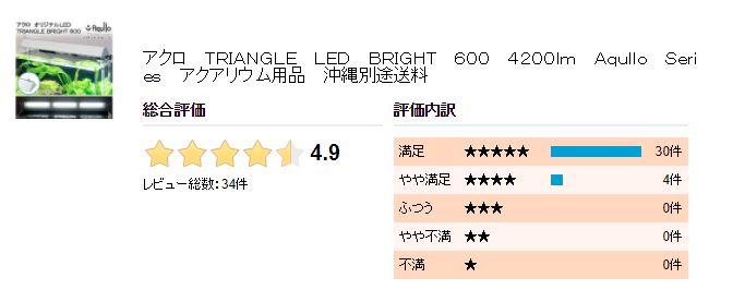 LED照明のブライトのクチコミ評価。★の数で評価されています。