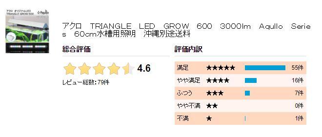 LED照明のGROWのクチコミ・評判です。★5段階評価です。