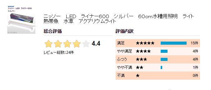 KEDライトのライナーのクチコミ・評価の画像。★5段階評価。