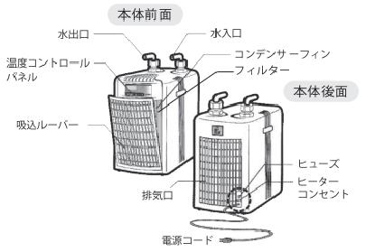 ZCのメンテナンス方法の画像