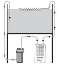 ZCクーラーを外部フィルターに接続して使用する方法の画像