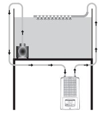 ACクーラーを水中ポンプに接続して使用する方法の図