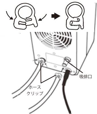 接続したチューブが脱落しないようにクリップで固定する画像