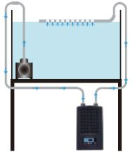 ZRクーラーを水中ポンプに接続している画像