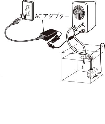テガル本体を電源につなぎ、ホースも接続して設定が完了した画像